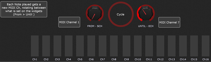 MIDI-Divisi-Cycle